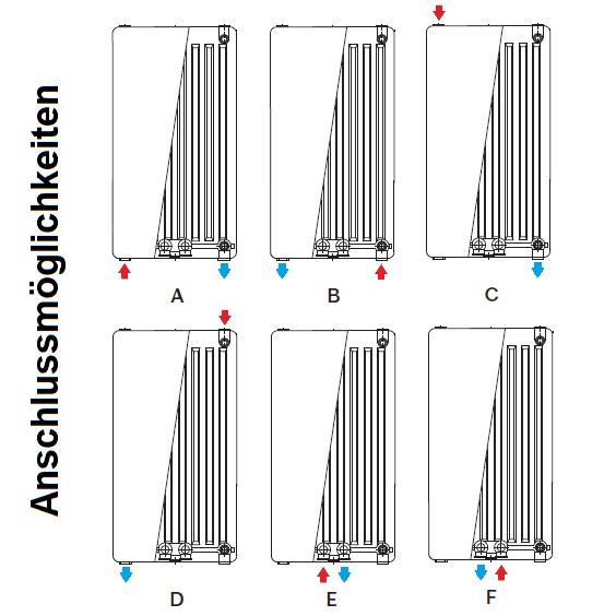 buderus flachheizk rper cv profil typ 22 7728602609 w. Black Bedroom Furniture Sets. Home Design Ideas