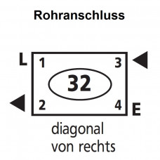 Kermi Anschlussbild 32 - diagonal von rechts KERM234
