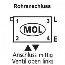 Kermi Anschlussbild MOL - mittig, Ventil links KERMMOL