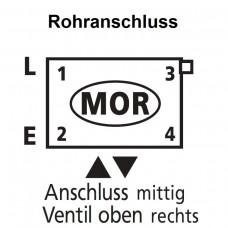 Kermi Anschlussbild MOR - mittig, Ventil rechts KERMMOR